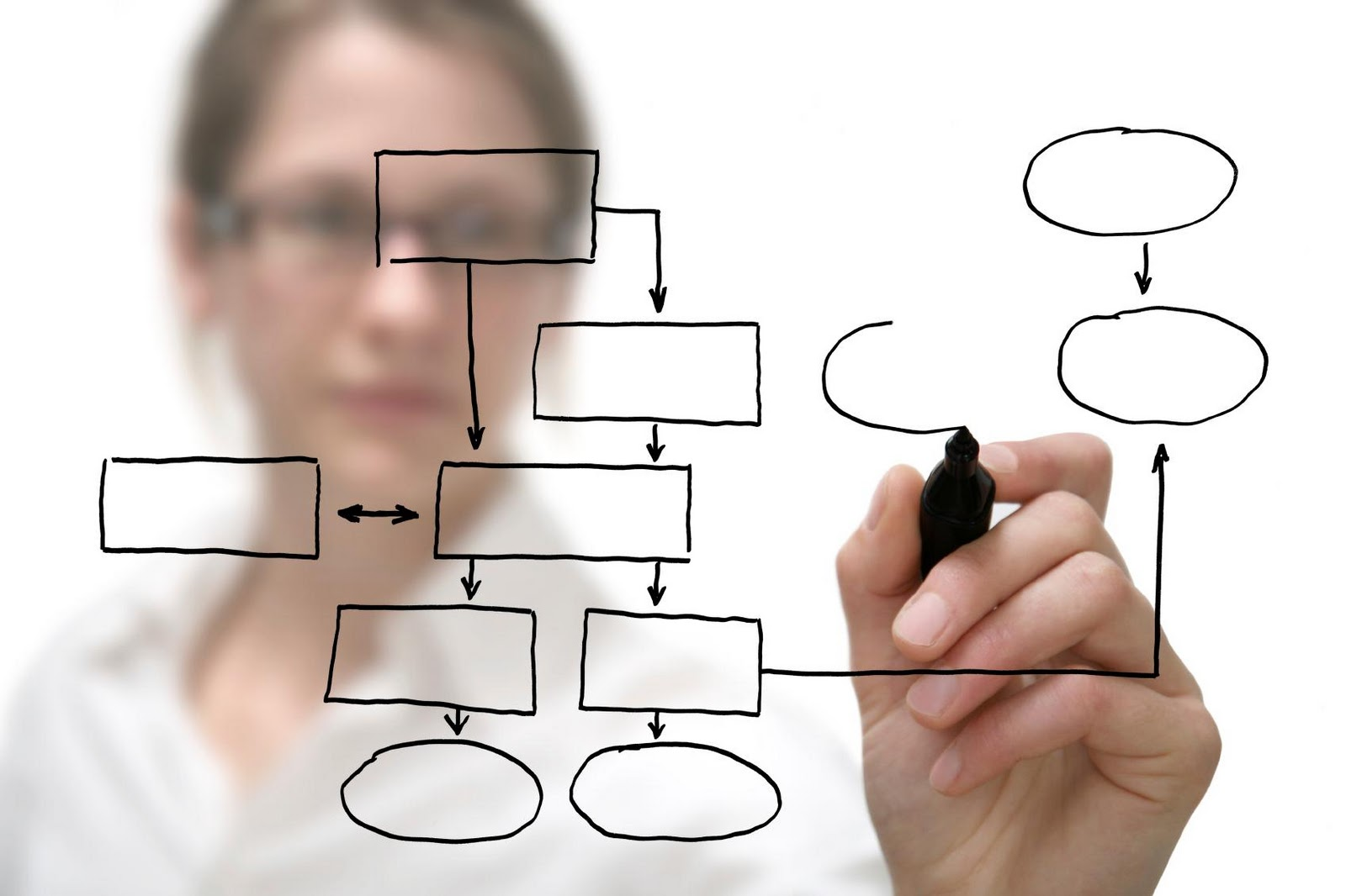 Как у вас проходит процесс создания дизайна