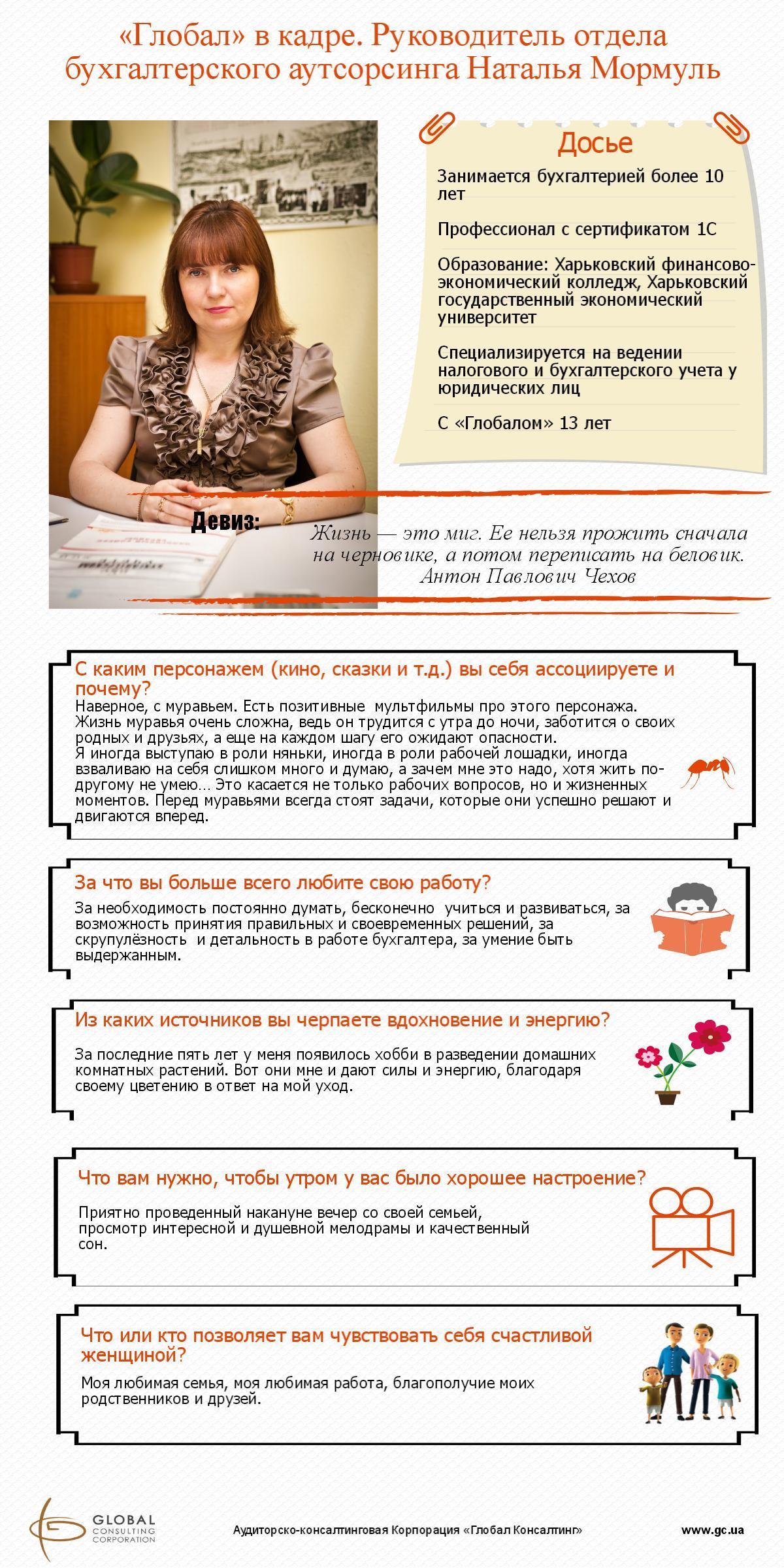 Наталья Мормуль