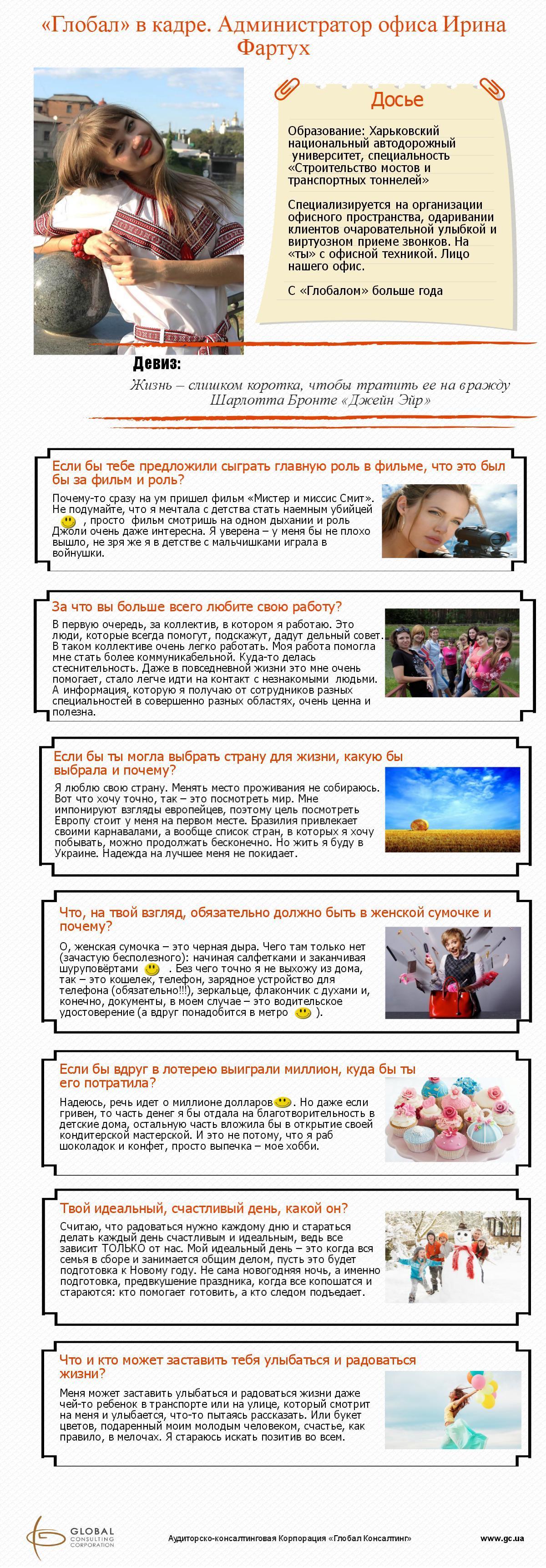 Ирина Фартух Глобал Консалтинг